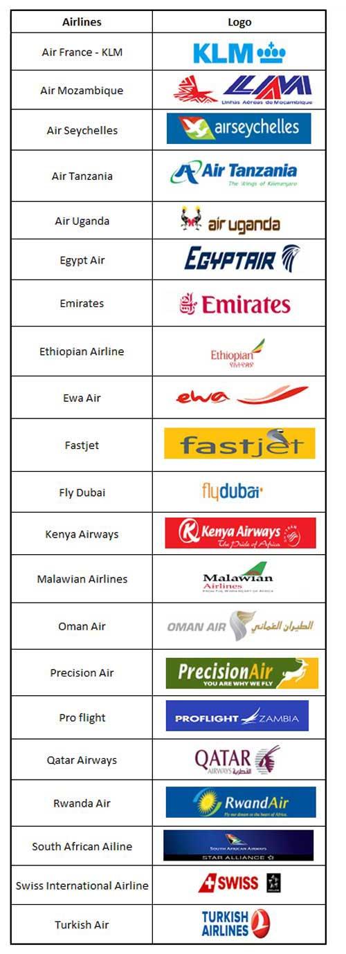 Tanzania airlines JNIA